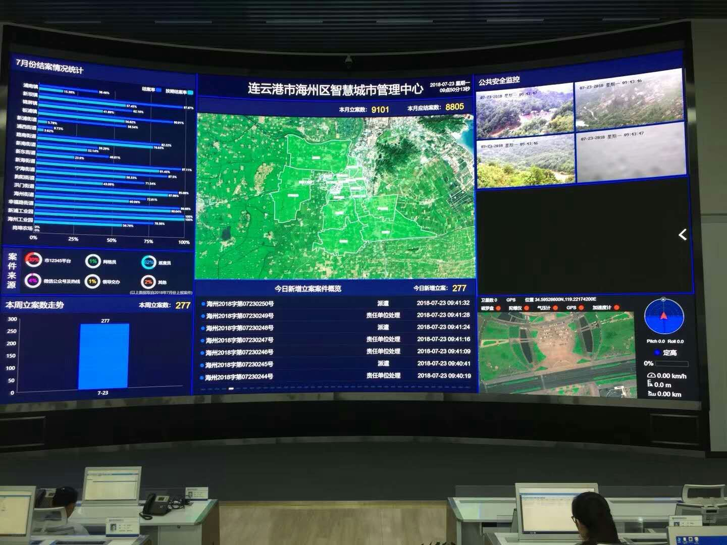 P3 LED display in Jiangsu Lianyungang smart city management center
